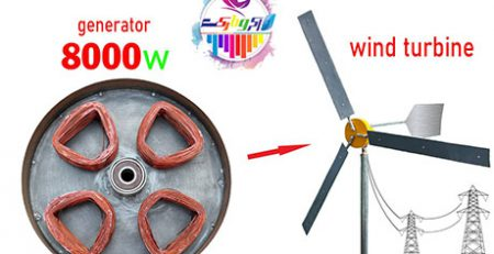 تولید برق بوسیله ی ژنراتور بادی